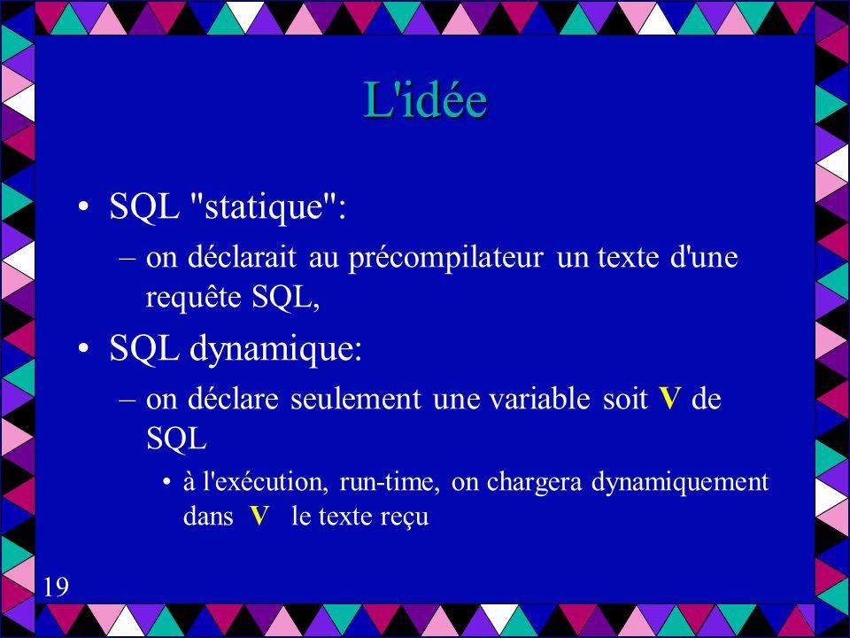 19 L idée SQL statique : –on déclarait au précompilateur un texte d une requête SQL, SQL dynamique: –on déclare seulement une variable soit V de SQL à l exécution, run-time, on chargera dynamiquement dans V le texte reçu