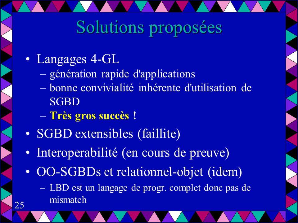 25 Solutions proposées Langages 4-GL –génération rapide d applications –bonne convivialité inhérente d utilisation de SGBD –Très gros succès .
