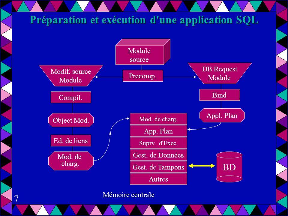 7 Préparation et exécution d une application SQL Bind Appl.