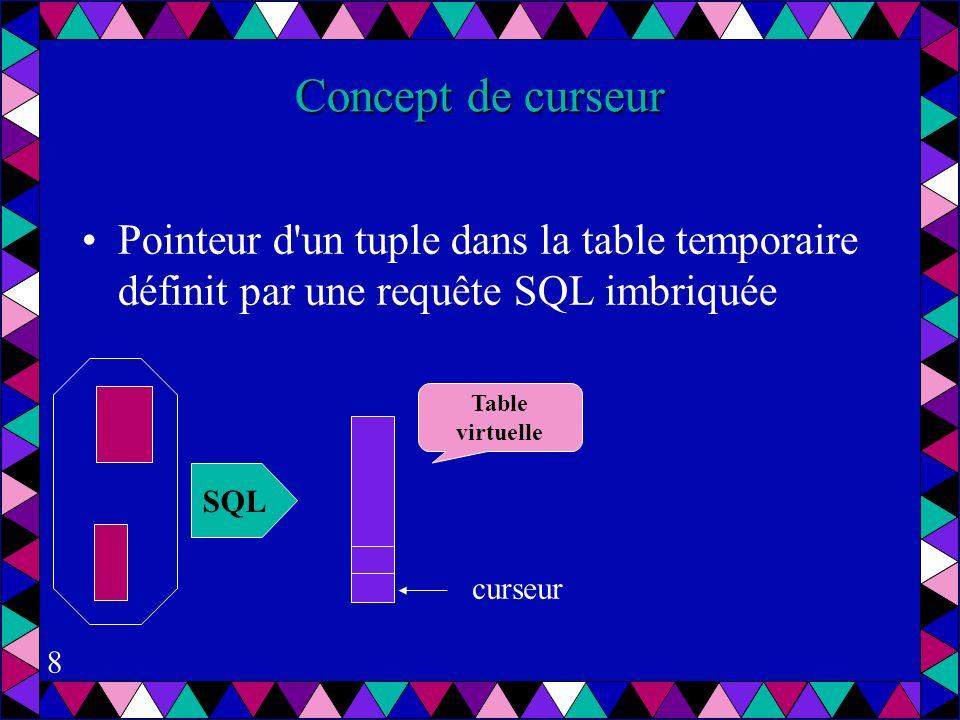 8 Concept de curseur Pointeur d un tuple dans la table temporaire définit par une requête SQL imbriquée SQL curseur Table virtuelle