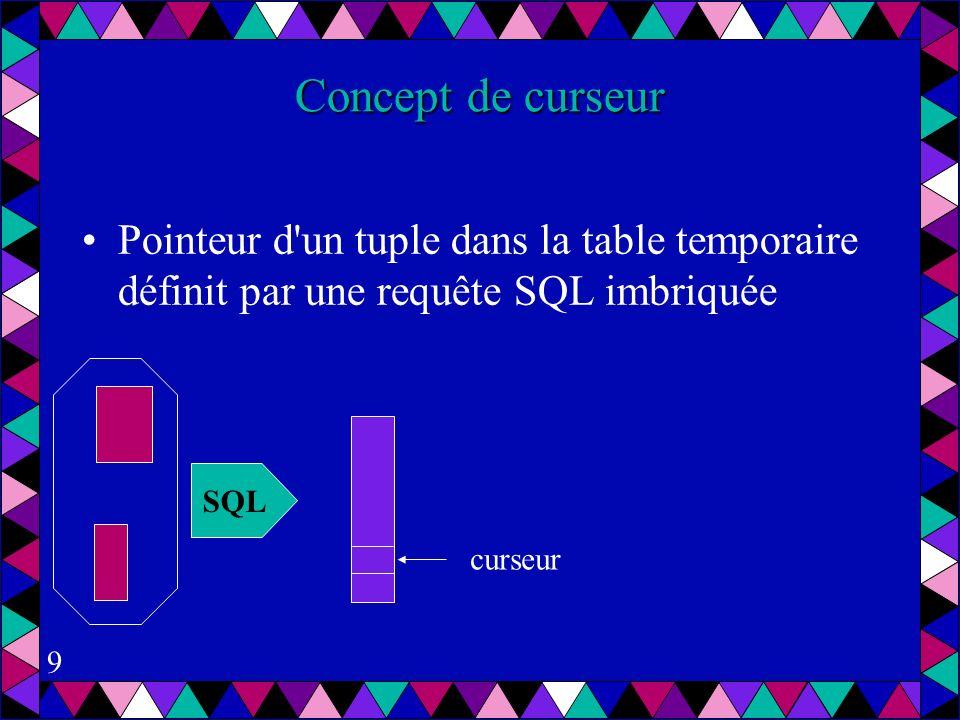 9 Concept de curseur Pointeur d un tuple dans la table temporaire définit par une requête SQL imbriquée SQL curseur