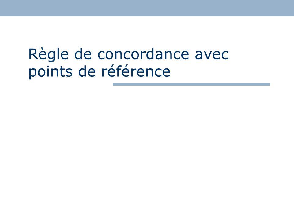 Règle de concordance avec points de référence