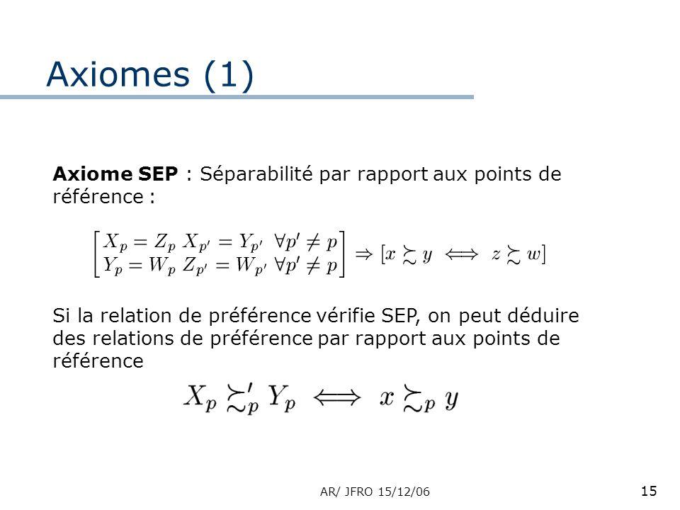 AR/ JFRO 15/12/06 15 Axiomes (1) Axiome SEP : Séparabilité par rapport aux points de référence : Si la relation de préférence vérifie SEP, on peut déd
