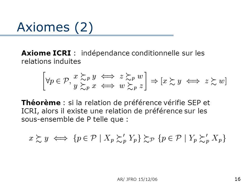 AR/ JFRO 15/12/06 16 Axiomes (2) Axiome ICRI : indépendance conditionnelle sur les relations induites Théorème : si la relation de préférence vérifie