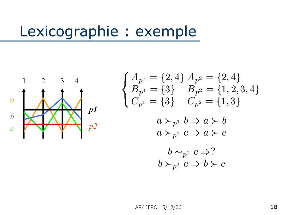 AR/ JFRO 15/12/06 18 Lexicographie : exemple 1234 a b c p2 p1