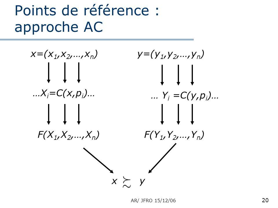 AR/ JFRO 15/12/06 20 Points de référence : approche AC x=(x 1,x 2,…,x n )y=(y 1,y 2,…,y n ) xyxy F(X 1,X 2,…,X n )F(Y 1,Y 2,…,Y n )…X i =C(x,p i )… …