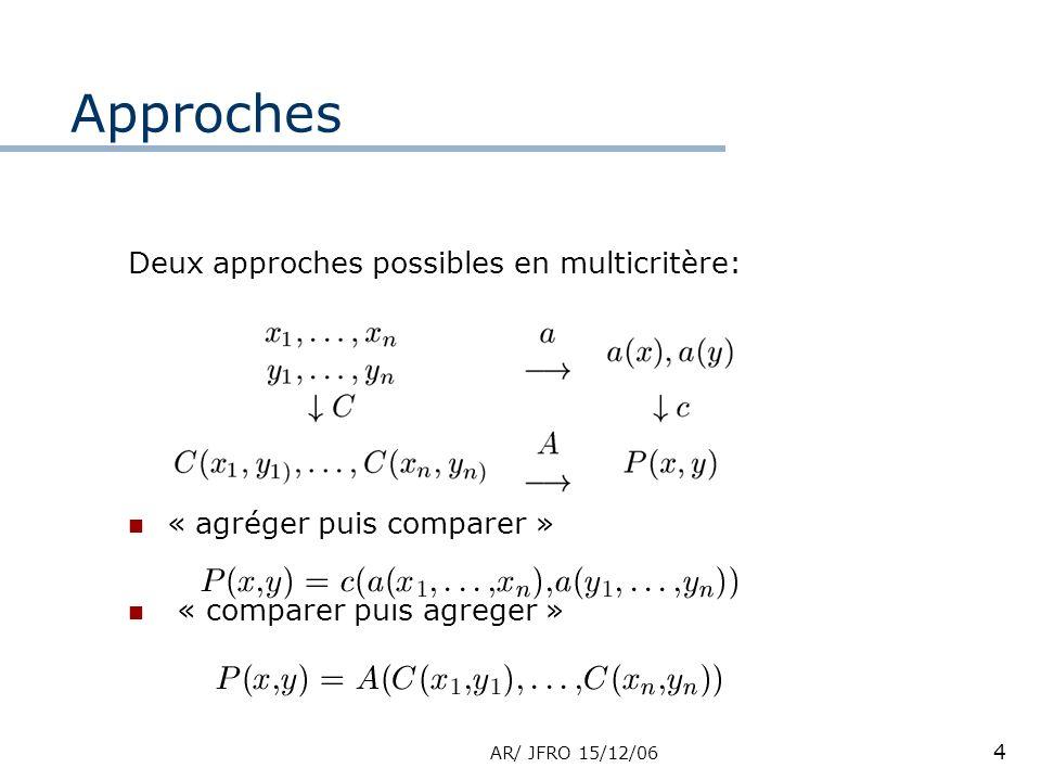 AR/ JFRO 15/12/06 15 Axiomes (1) Axiome SEP : Séparabilité par rapport aux points de référence : Si la relation de préférence vérifie SEP, on peut déduire des relations de préférence par rapport aux points de référence