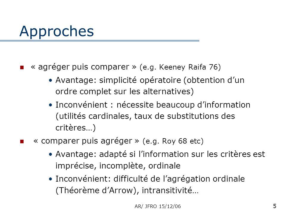 AR/ JFRO 15/12/06 5 Approches « agréger puis comparer » (e.g. Keeney Raifa 76) Avantage: simplicité opératoire (obtention dun ordre complet sur les al