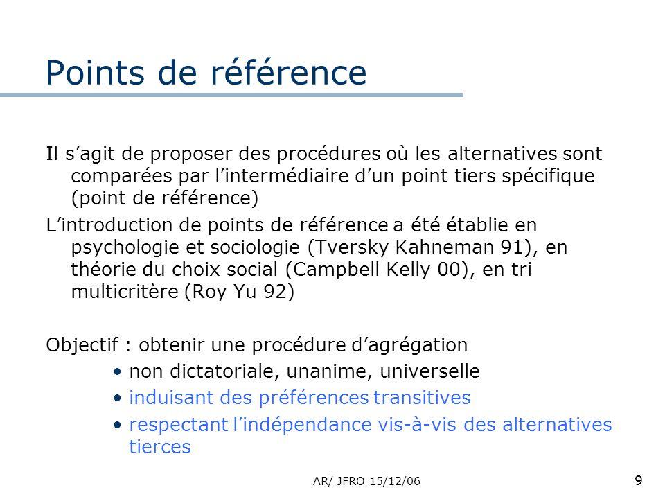 AR/ JFRO 15/12/06 9 Points de référence Il sagit de proposer des procédures où les alternatives sont comparées par lintermédiaire dun point tiers spécifique (point de référence) Lintroduction de points de référence a été établie en psychologie et sociologie (Tversky Kahneman 91), en théorie du choix social (Campbell Kelly 00), en tri multicritère (Roy Yu 92) Objectif : obtenir une procédure dagrégation non dictatoriale, unanime, universelle induisant des préférences transitives respectant lindépendance vis-à-vis des alternatives tierces