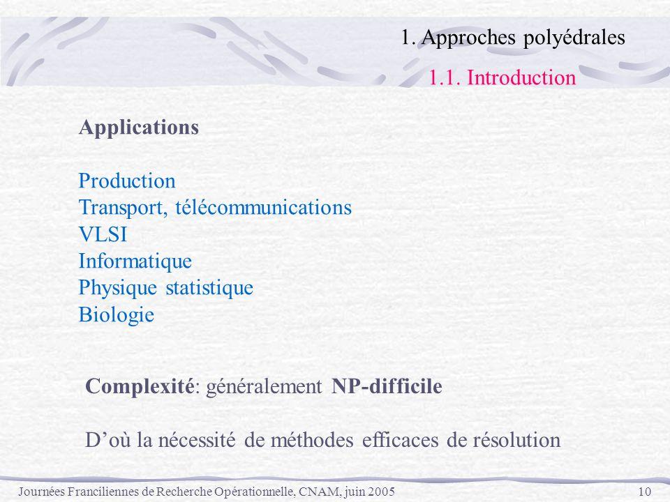 Journées Franciliennes de Recherche Opérationnelle, CNAM, juin 200510 Applications Production Transport, télécommunications VLSI Informatique Physique