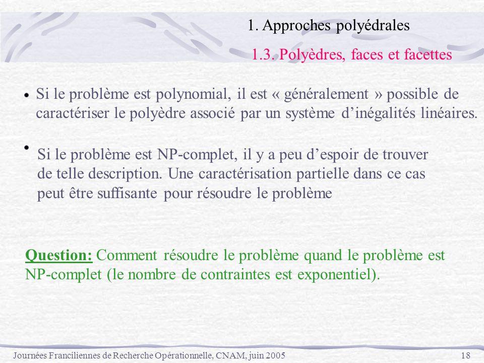 Journées Franciliennes de Recherche Opérationnelle, CNAM, juin 200518 Si le problème est polynomial, il est « généralement » possible de caractériser