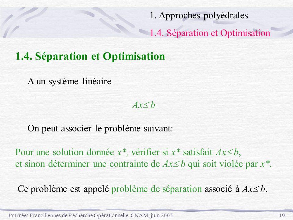 Journées Franciliennes de Recherche Opérationnelle, CNAM, juin 200519 1. Approches polyédrales 1.4. Séparation et Optimisation A un système linéaire A