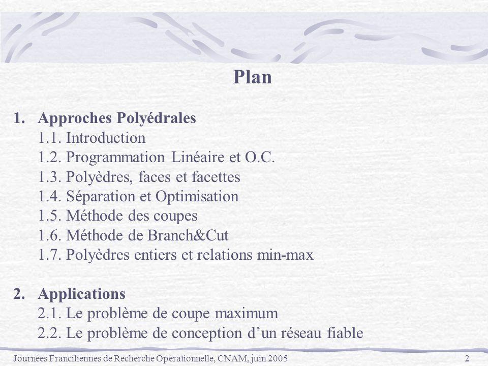 Journées Franciliennes de Recherche Opérationnelle, CNAM, juin 200513 Théorème : (Dantzig, 1947) Une solution optimale d un programme linéaire Max cx Ax b peut être prise parmi les points extrêmes du polyèdre défini par ses contraintes Optimum points extêmes Ax b 1.