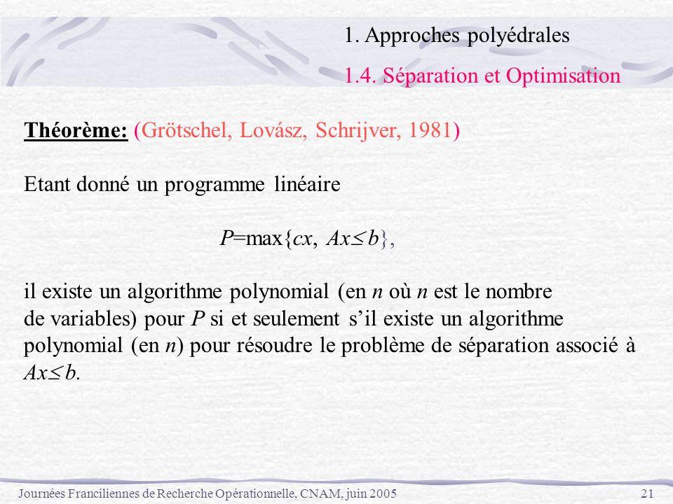 Journées Franciliennes de Recherche Opérationnelle, CNAM, juin 200521 Théorème: (Grötschel, Lovász, Schrijver, 1981) Etant donné un programme linéaire