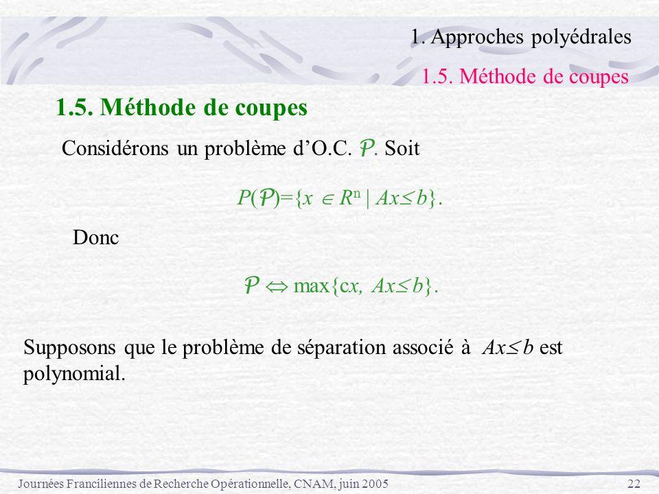 Journées Franciliennes de Recherche Opérationnelle, CNAM, juin 200522 1. Approches polyédrales 1.5. Méthode de coupes Considérons un problème dO.C. P.