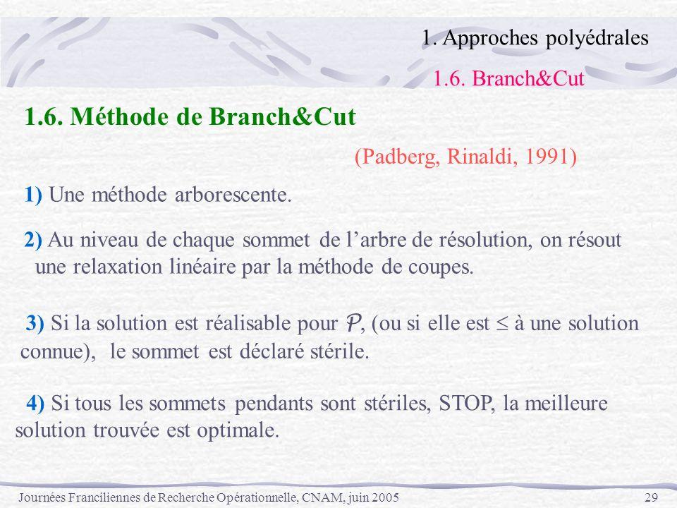 Journées Franciliennes de Recherche Opérationnelle, CNAM, juin 200529 1.6. Méthode de Branch&Cut 1) Une méthode arborescente. 2) Au niveau de chaque s
