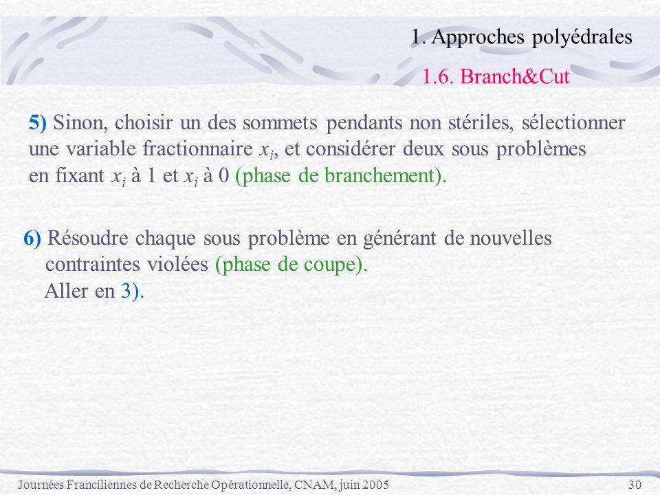 Journées Franciliennes de Recherche Opérationnelle, CNAM, juin 200530 6) Résoudre chaque sous problème en générant de nouvelles contraintes violées (p