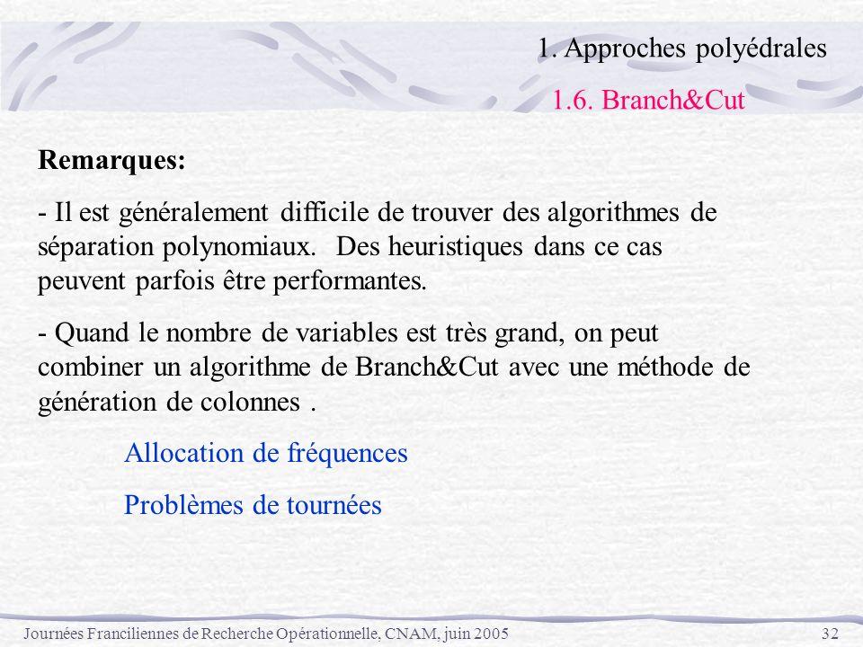 Journées Franciliennes de Recherche Opérationnelle, CNAM, juin 200532 Remarques: - Il est généralement difficile de trouver des algorithmes de séparat