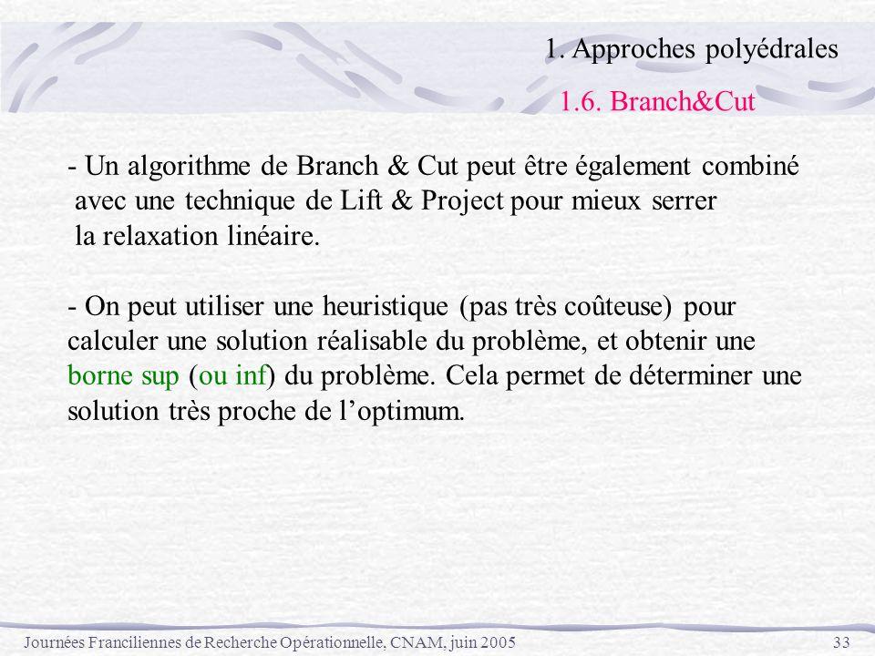 Journées Franciliennes de Recherche Opérationnelle, CNAM, juin 200533 - Un algorithme de Branch & Cut peut être également combiné avec une technique d