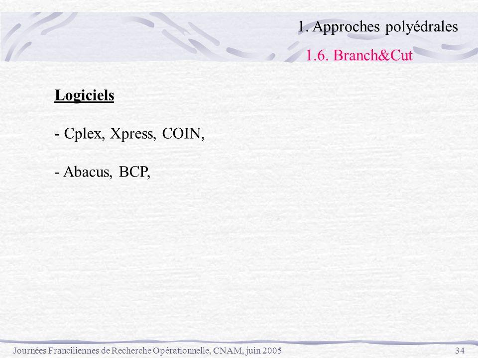 Journées Franciliennes de Recherche Opérationnelle, CNAM, juin 200534 Logiciels - Cplex, Xpress, COIN, - Abacus, BCP, 1. Approches polyédrales 1.6. Br