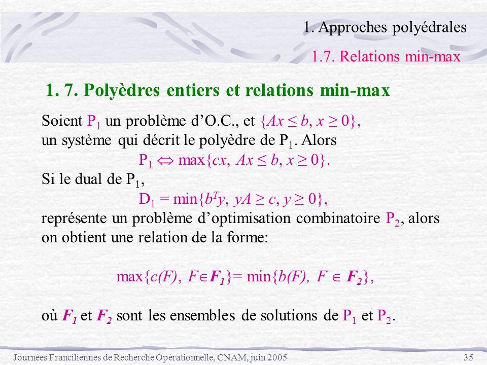 Journées Franciliennes de Recherche Opérationnelle, CNAM, juin 200535 1. Approches polyédrales 1.7. Relations min-max 1. 7. Polyèdres entiers et relat