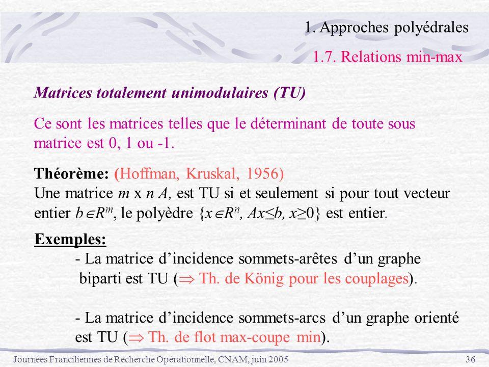Journées Franciliennes de Recherche Opérationnelle, CNAM, juin 200536 1. Approches polyédrales 1.7. Relations min-max Matrices totalement unimodulaire