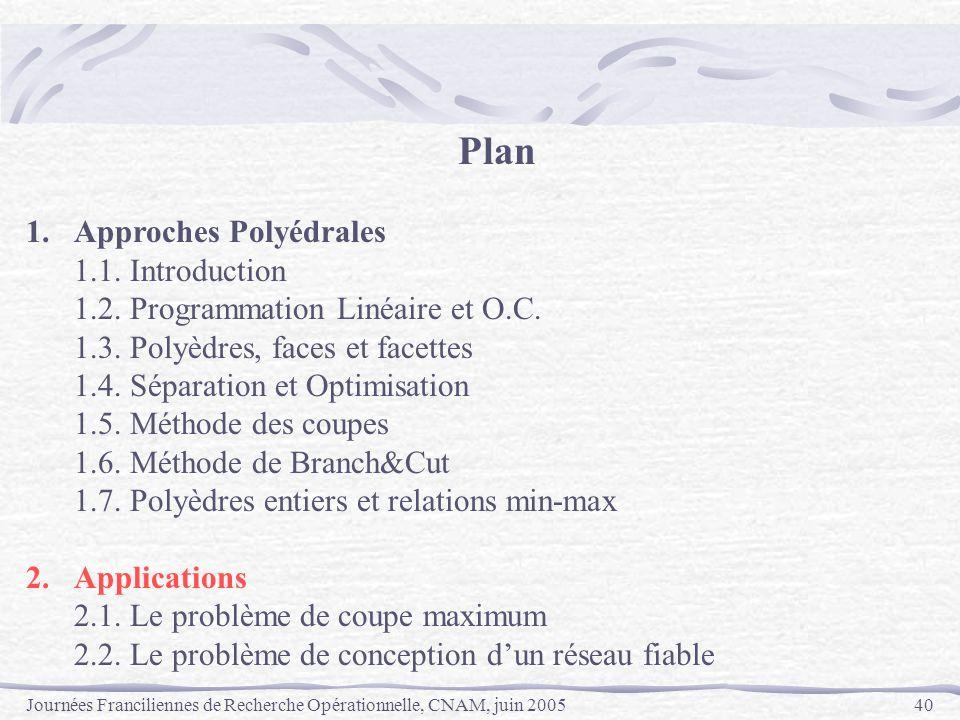 Journées Franciliennes de Recherche Opérationnelle, CNAM, juin 200540 Plan 1.Approches Polyédrales 1.1. Introduction 1.2. Programmation Linéaire et O.