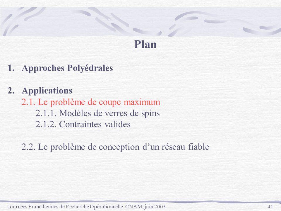Journées Franciliennes de Recherche Opérationnelle, CNAM, juin 200541 Plan 1.Approches Polyédrales 2.Applications 2.1. Le problème de coupe maximum 2.