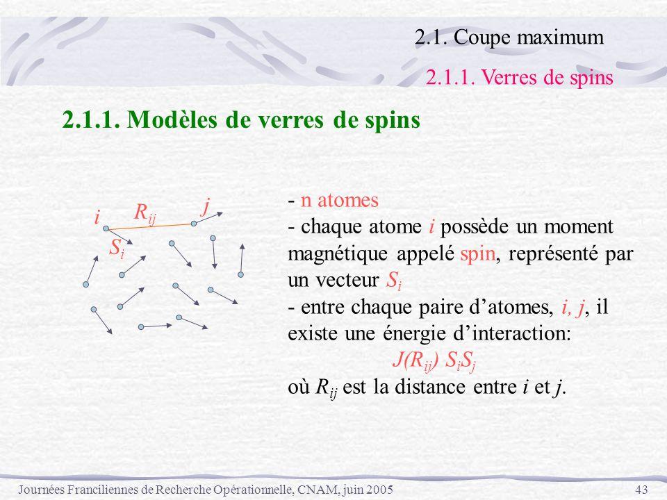 Journées Franciliennes de Recherche Opérationnelle, CNAM, juin 200543 2.1. Coupe maximum 2.1.1. Verres de spins 2.1.1. Modèles de verres de spins - n