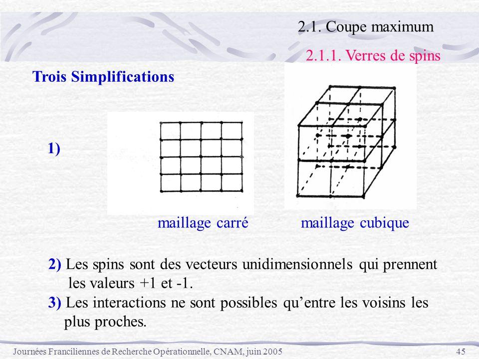 Journées Franciliennes de Recherche Opérationnelle, CNAM, juin 200545 maillage carrémaillage cubique Trois Simplifications 1) 2) Les spins sont des ve