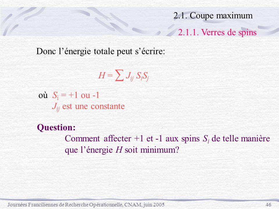 Journées Franciliennes de Recherche Opérationnelle, CNAM, juin 200546 Donc lénergie totale peut sécrire: H = J ij S i S j où S i = +1 ou -1 J ij est u