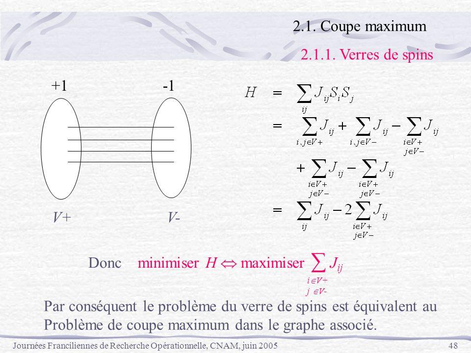 Journées Franciliennes de Recherche Opérationnelle, CNAM, juin 200548 +1 V+V- Par conséquent le problème du verre de spins est équivalent au Problème