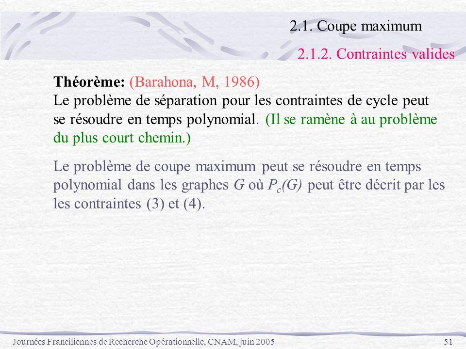 Journées Franciliennes de Recherche Opérationnelle, CNAM, juin 200551 Théorème: (Barahona, M, 1986) Le problème de séparation pour les contraintes de