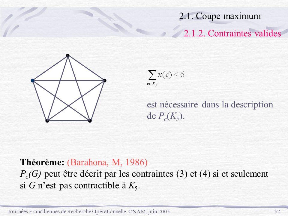Journées Franciliennes de Recherche Opérationnelle, CNAM, juin 200552 Théorème: (Barahona, M, 1986) P c (G) peut être décrit par les contraintes (3) e