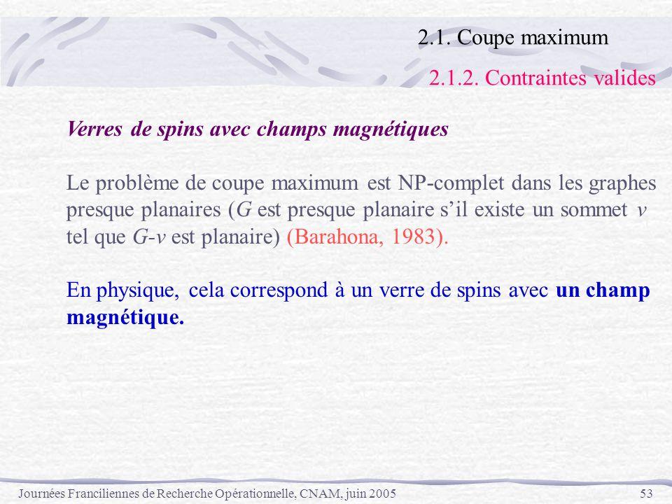 Journées Franciliennes de Recherche Opérationnelle, CNAM, juin 200553 Verres de spins avec champs magnétiques Le problème de coupe maximum est NP-comp