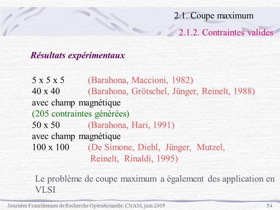 Journées Franciliennes de Recherche Opérationnelle, CNAM, juin 200554 Résultats expérimentaux 5 x 5 x 5(Barahona, Maccioni, 1982) 40 x 40(Barahona, Gr