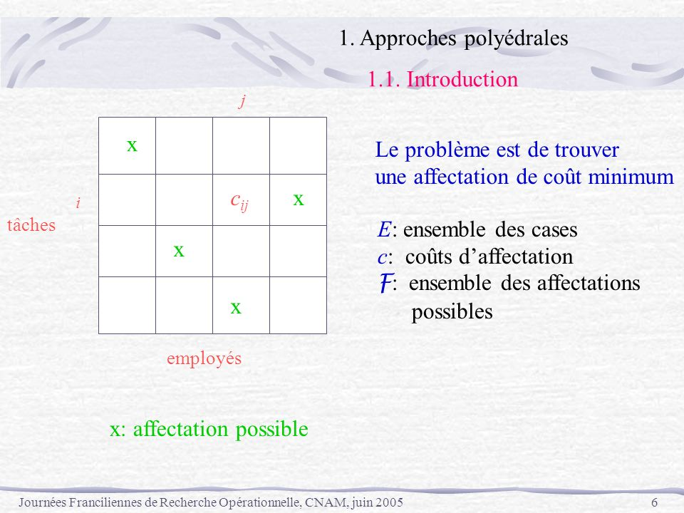 Journées Franciliennes de Recherche Opérationnelle, CNAM, juin 200517 Difficulté: Le nombre de contraintes (facettes) du polyèdre des solutions peut être exponentiel.