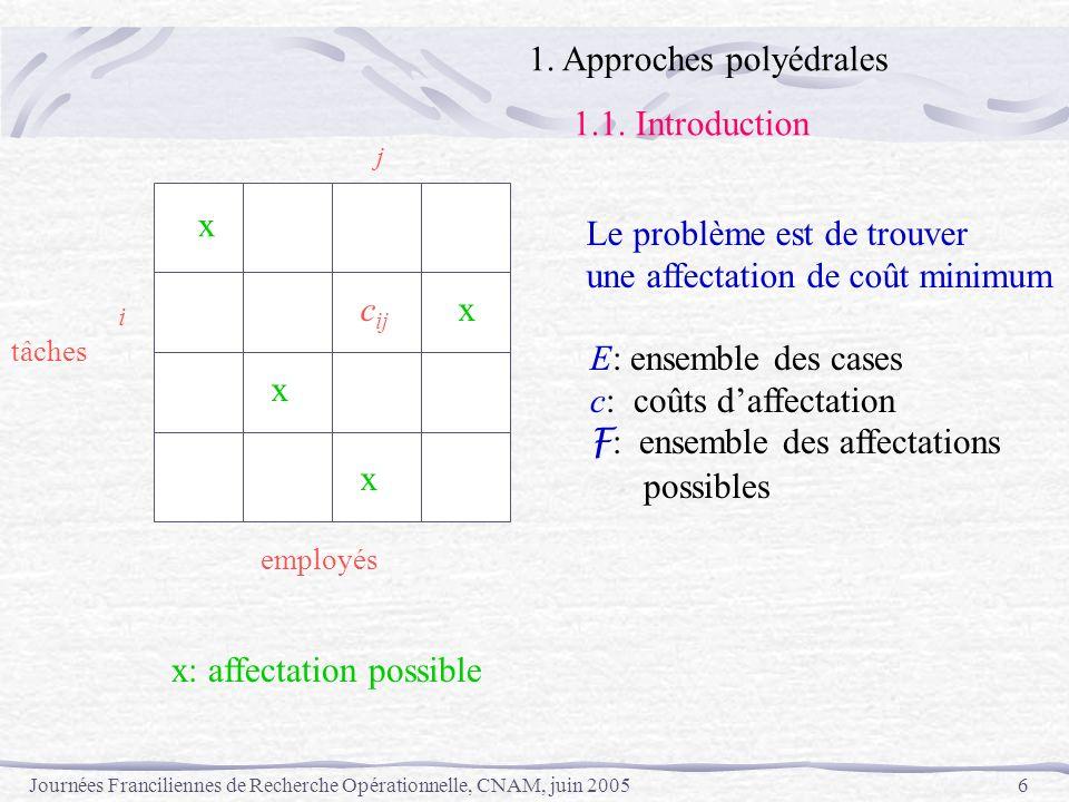 Journées Franciliennes de Recherche Opérationnelle, CNAM, juin 200577 We suppose r(v)=2 for all v.