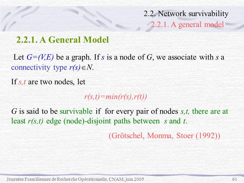 Journées Franciliennes de Recherche Opérationnelle, CNAM, juin 200561 Let G=(V,E) be a graph. If s is a node of G, we associate with s a connectivity