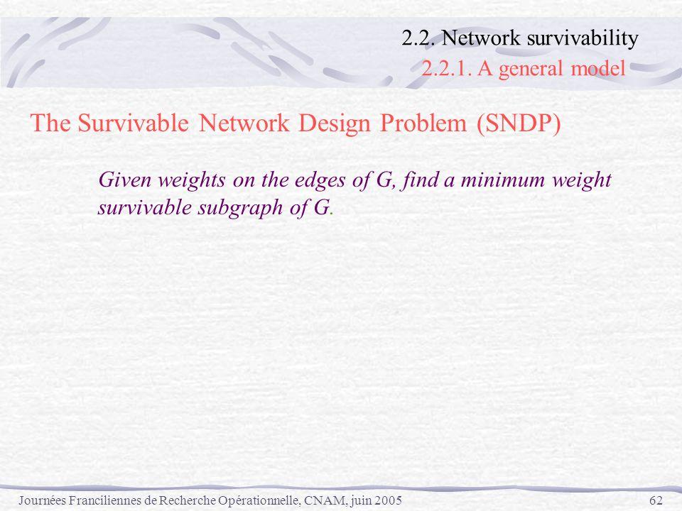 Journées Franciliennes de Recherche Opérationnelle, CNAM, juin 200562 The Survivable Network Design Problem (SNDP) Given weights on the edges of G, fi