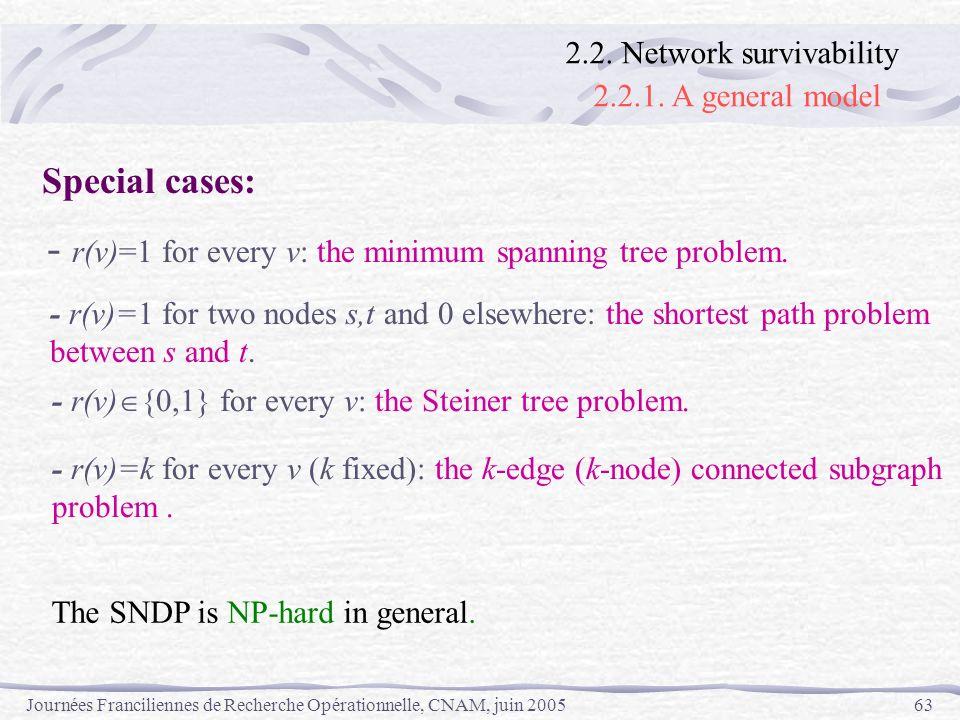 Journées Franciliennes de Recherche Opérationnelle, CNAM, juin 200563 Special cases: - r(v)=1 for two nodes s,t and 0 elsewhere: the shortest path pro