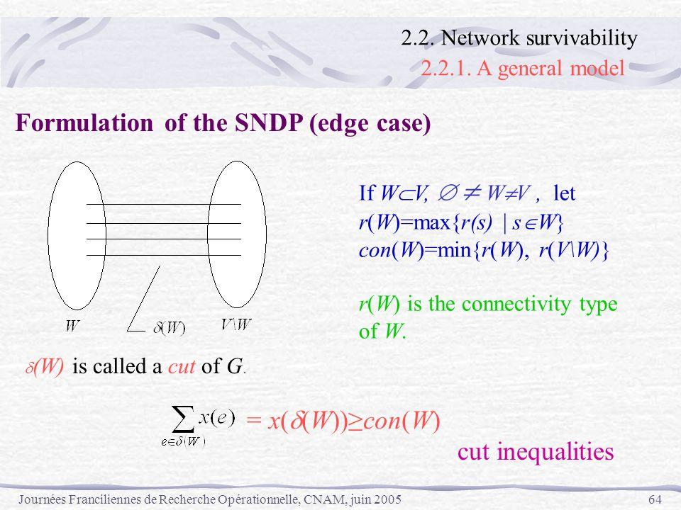 Journées Franciliennes de Recherche Opérationnelle, CNAM, juin 200564 Formulation of the SNDP (edge case) If W V, W V, let r(W)=max{r(s) | s W} con(W)
