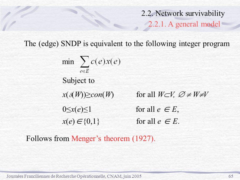 Journées Franciliennes de Recherche Opérationnelle, CNAM, juin 200565 The (edge) SNDP is equivalent to the following integer program Follows from Meng