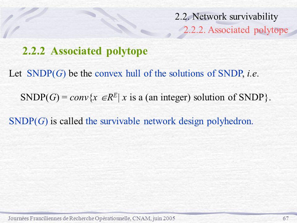 Journées Franciliennes de Recherche Opérationnelle, CNAM, juin 200567 Let SNDP(G) be the convex hull of the solutions of SNDP, i.e. SNDP(G) = conv{x R