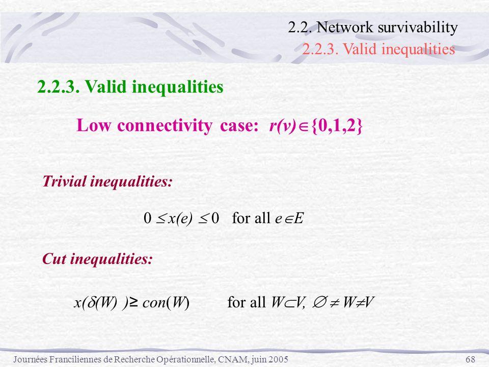 Journées Franciliennes de Recherche Opérationnelle, CNAM, juin 200568 Low connectivity case: r(v) {0,1,2} 2.2.3. Valid inequalities 0 x(e) 0 for all e