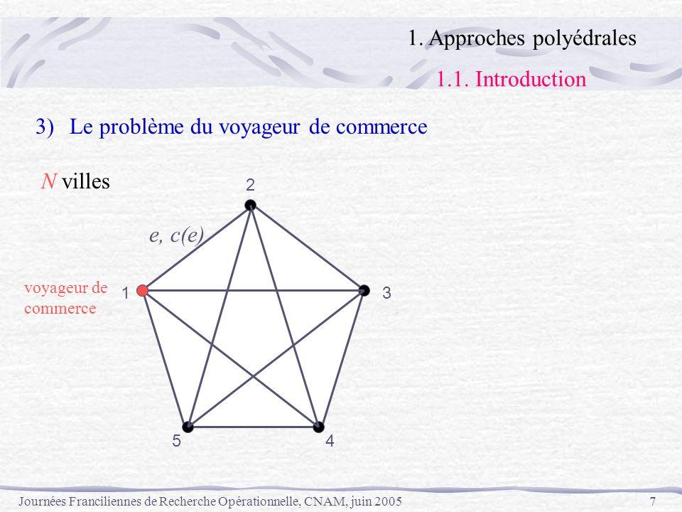 Journées Franciliennes de Recherche Opérationnelle, CNAM, juin 20058 3)Le problème du voyageur de commerce N villes 1 5 2 3 4 voyageur de commerce e, c(e) un tour 1.