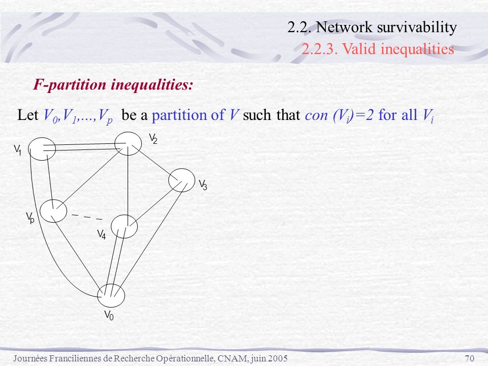 Journées Franciliennes de Recherche Opérationnelle, CNAM, juin 200570 F-partition inequalities: V 1 V 2 V 3 V 0 V 4 V p Let V 0,V 1,...,V p be a parti