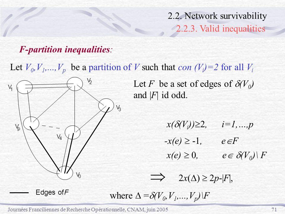 Journées Franciliennes de Recherche Opérationnelle, CNAM, juin 200571 V 1 V 2 V 3 V 0 V 4 V p Edges ofF Let F be a set of edges of (V 0 ) and |F| id o