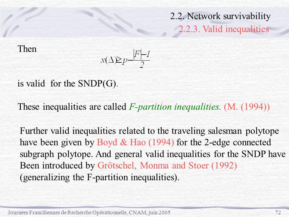 Journées Franciliennes de Recherche Opérationnelle, CNAM, juin 200572 Then is valid for the SNDP(G). These inequalities are called F-partition inequal