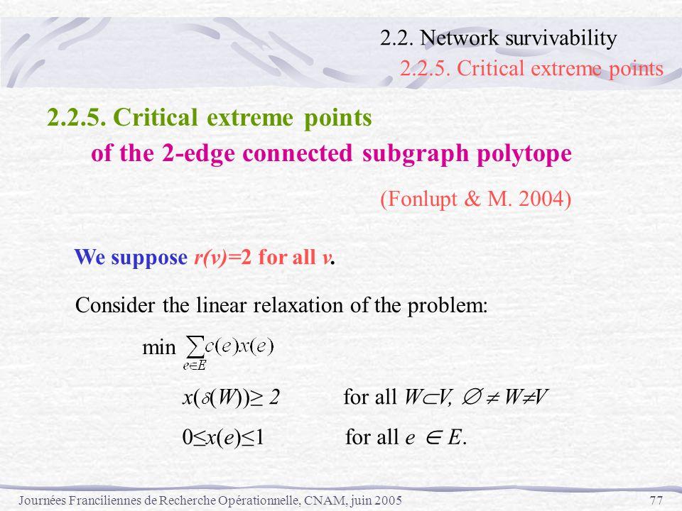 Journées Franciliennes de Recherche Opérationnelle, CNAM, juin 200577 We suppose r(v)=2 for all v. Consider the linear relaxation of the problem: 2.2.